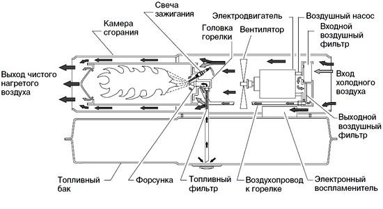 Дизельная пушка ремонт своими руками 570